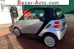 автобазар украины - Продажа 2015 г.в.  Smart Fortwo