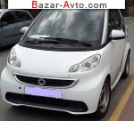 2015 Smart Fortwo   автобазар