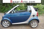2001 Smart CABRIO